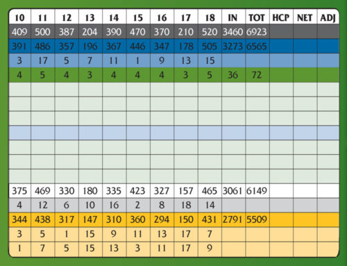scorecard-back